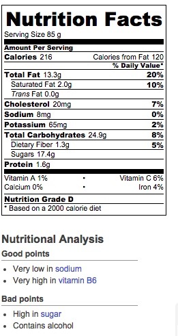 Nutritional information based upon all purpose flour, light olive oil and 2 T cinnamon sugar.