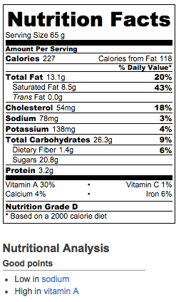 Nutritional analysis based upon 16 servings using all purpose flour, real butter and coconut cream. Does not include additional candies for decoration.