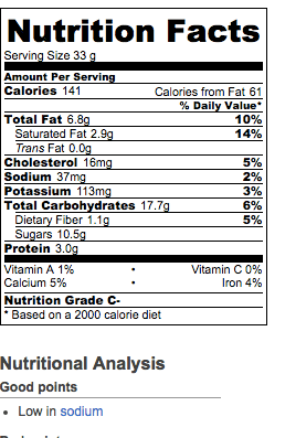 Nutrition information using dairy butter and dairy bittersweet chocolate chips.