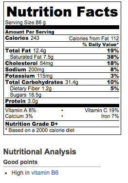 Nutritional Information for Red, White and Blueberry Buckle. Serves 16