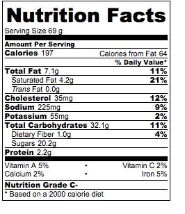 Nutritional Information for Apple Pear Cake at diginwithdana.com