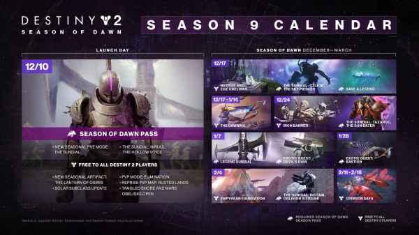 Destiny 2 : Season of the Dawn update 2.7.0 - Known Issues & Bugs includes Chicken error | DigiStatement