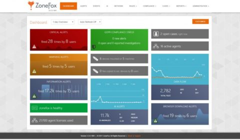 Zonefox Hosted UEBA Service Launched