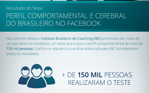 Perfil Comportamental e Cerebral do Brasileiro no Facebook