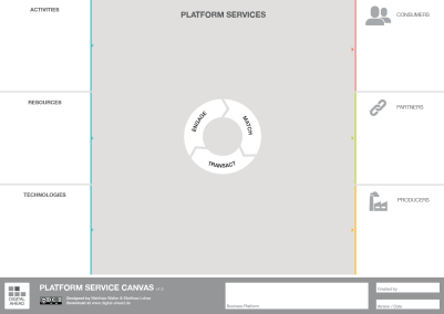 Platform Service Canvas 1.0 Screenshot