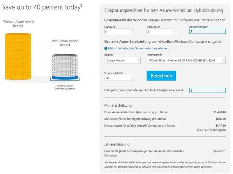 Microsoft Azure HUB Einsparrechner für Server Lizenzen von bis zu 40%