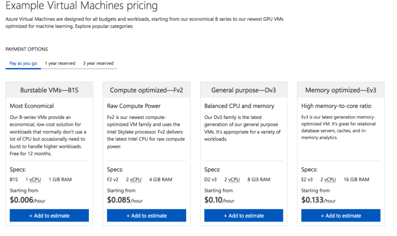 Azure RIs pricing calculator