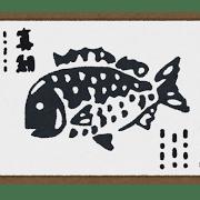 記録と魚拓