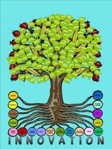 arbre du changement