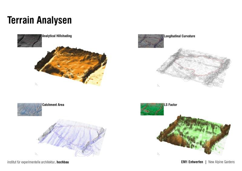 STC_16SS_EM1_erica-03_terrain-analysen_1240