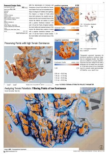 NEGOTIATING ARCTIC TERRAIN | Design Proposal for Touristic Infrastructures on the Peninsula of Festvaag | GIS and CAD Processing: Marc Ihle | 2018