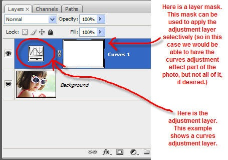 Understanding Layers in Photoshop 71242c40a