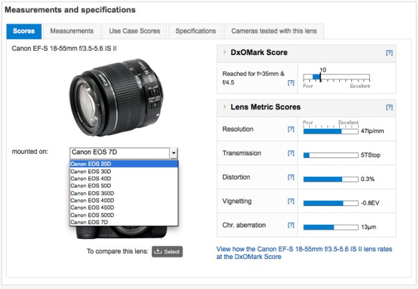 Lens Comparison Website Aids In Lens Purchase Selection