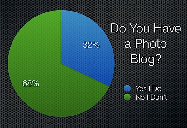 photoblog-poll.png
