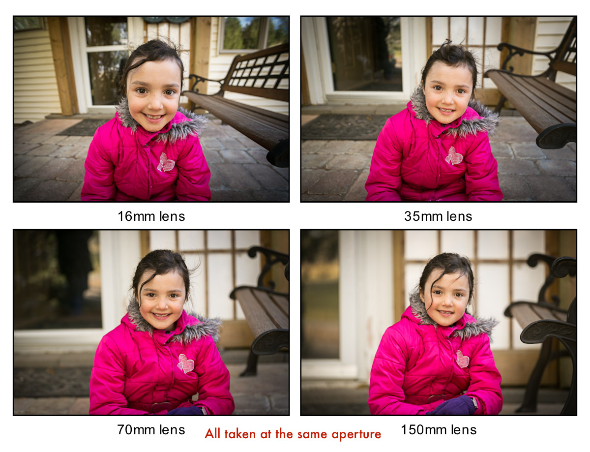 background blur at f/2.8 examples