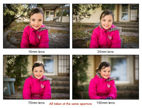 How to Achieve Blurred Backgrounds in Portraits