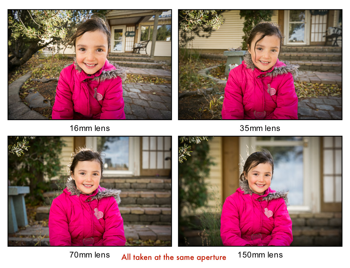 example portraits with subject farther from background