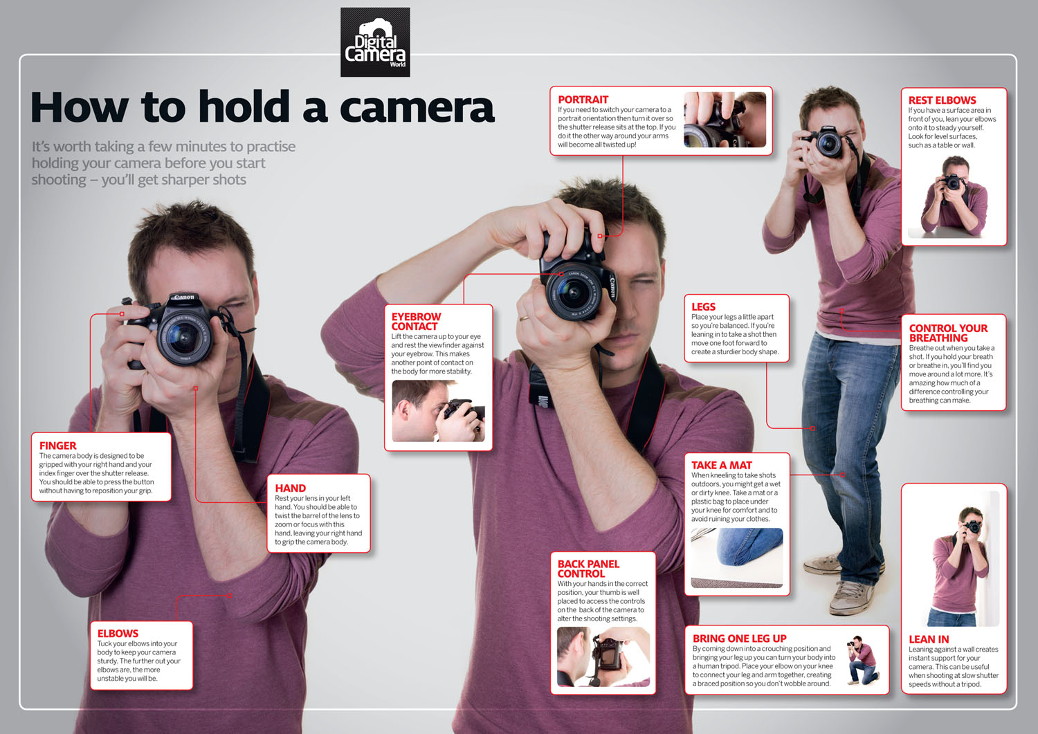 How correctly to photograph with a SLR camera