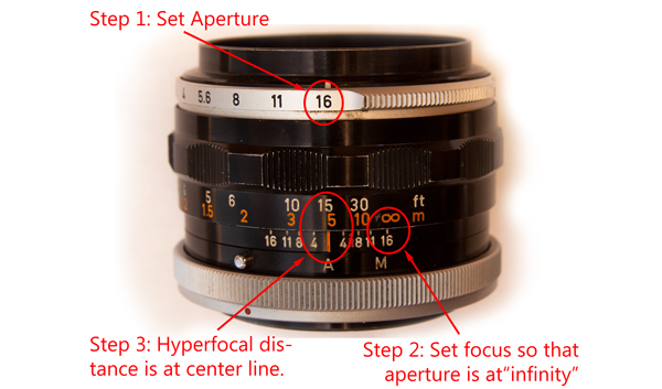 Since this is a prime lens, and assumes a 35 mm camera, the only one of our three factors that can change is the aperture.