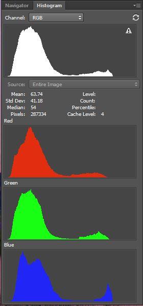 RGB histogram