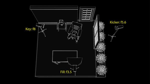 Key fill kicker diagram