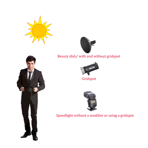 Fill Flash Light Styles HARD