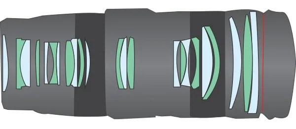 OziRig Lens Elements