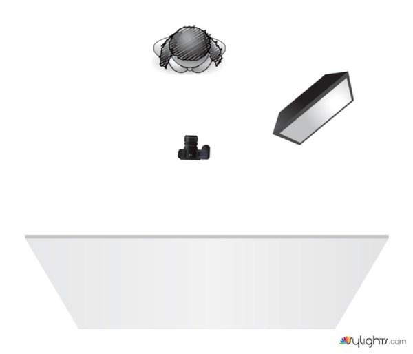lightingdiagram5