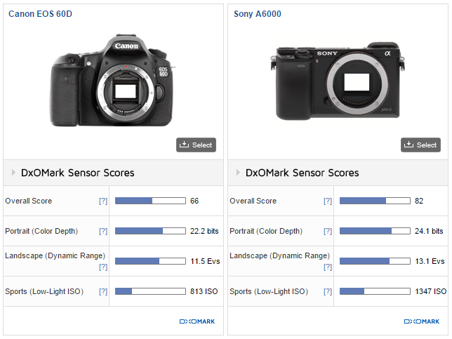 Images How Switch to Mirrorless Change Photo Edit 6