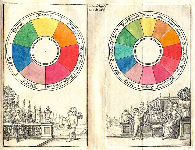 007 color circle from 1708