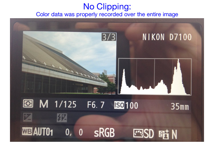 histogram-example-noble-center-D7100-proper