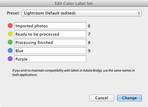 How to organise photos in Lightroom