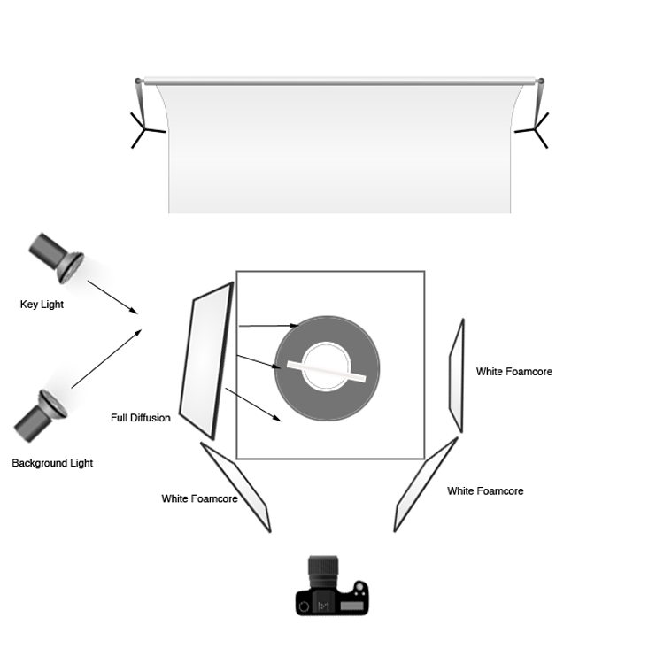 Soft lighting setup diagram craig wagner
