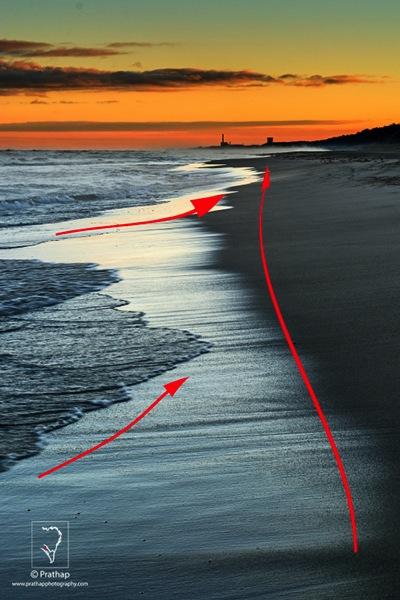 02 Leading Lines Composition Techniques Landscape Photography by Prathap Indiana Dunes State Park Beach