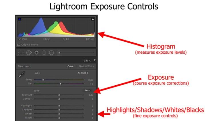 LR-controls-Graphic