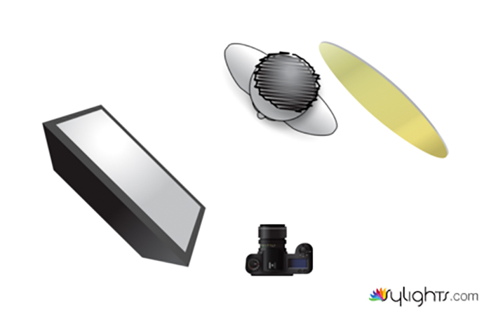 ten-ways-to-use-reflectors-diagramH