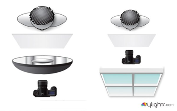 one-light-beauty-setup-diagram