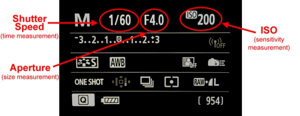 What is a Stop? The Common Currency of Exposure Explained