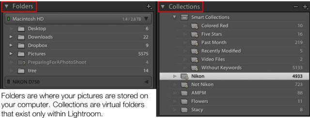 Collections are a powerful and efficient method of sorting and organizing your pictures in Lightroom, while leaving them fully intact and untouched on your hard drive.