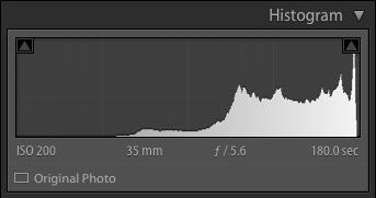 The Lightroom histogram low contrast
