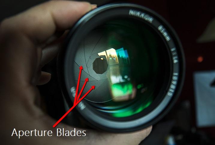 Aperture Blades Lenses 101