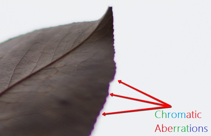 Chromatic Aberration lenses 101