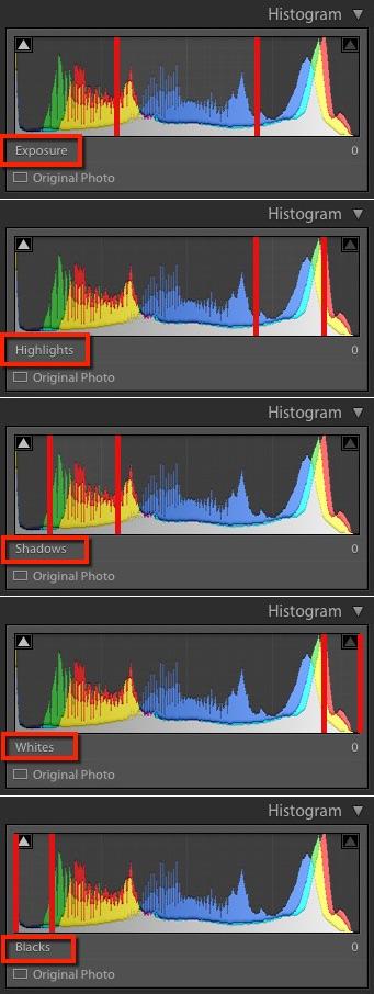 lightroom-histogram-zones
