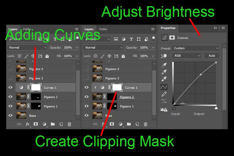 digital blending Photoshop
