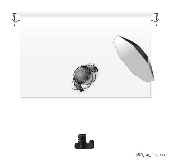 如何使用Octabox进行5种照明设置