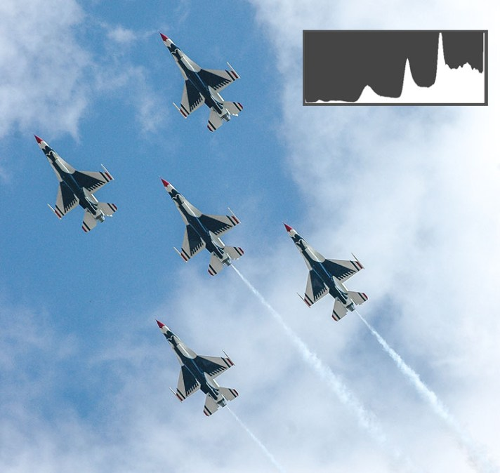 Jupiter Air Show - Shedding Light on the Histogram - How to Use it in Post-Production