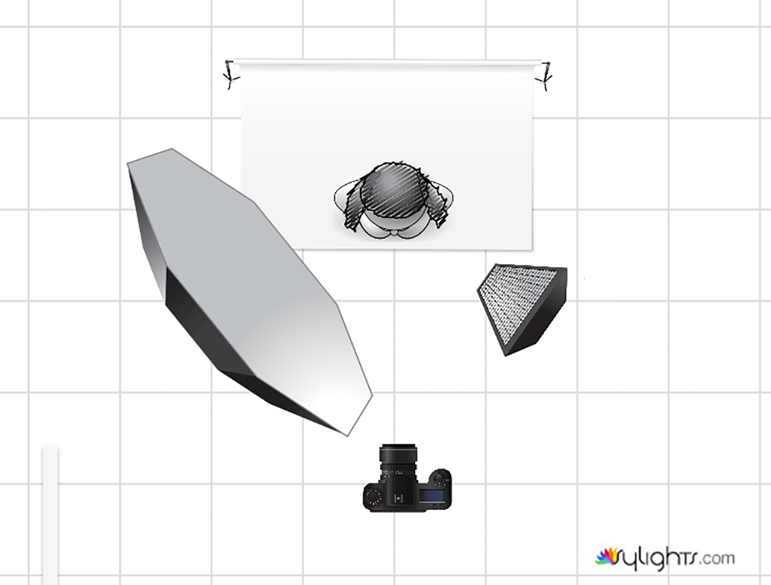 lighting diagram - Why I've Become a Light Meter Convert