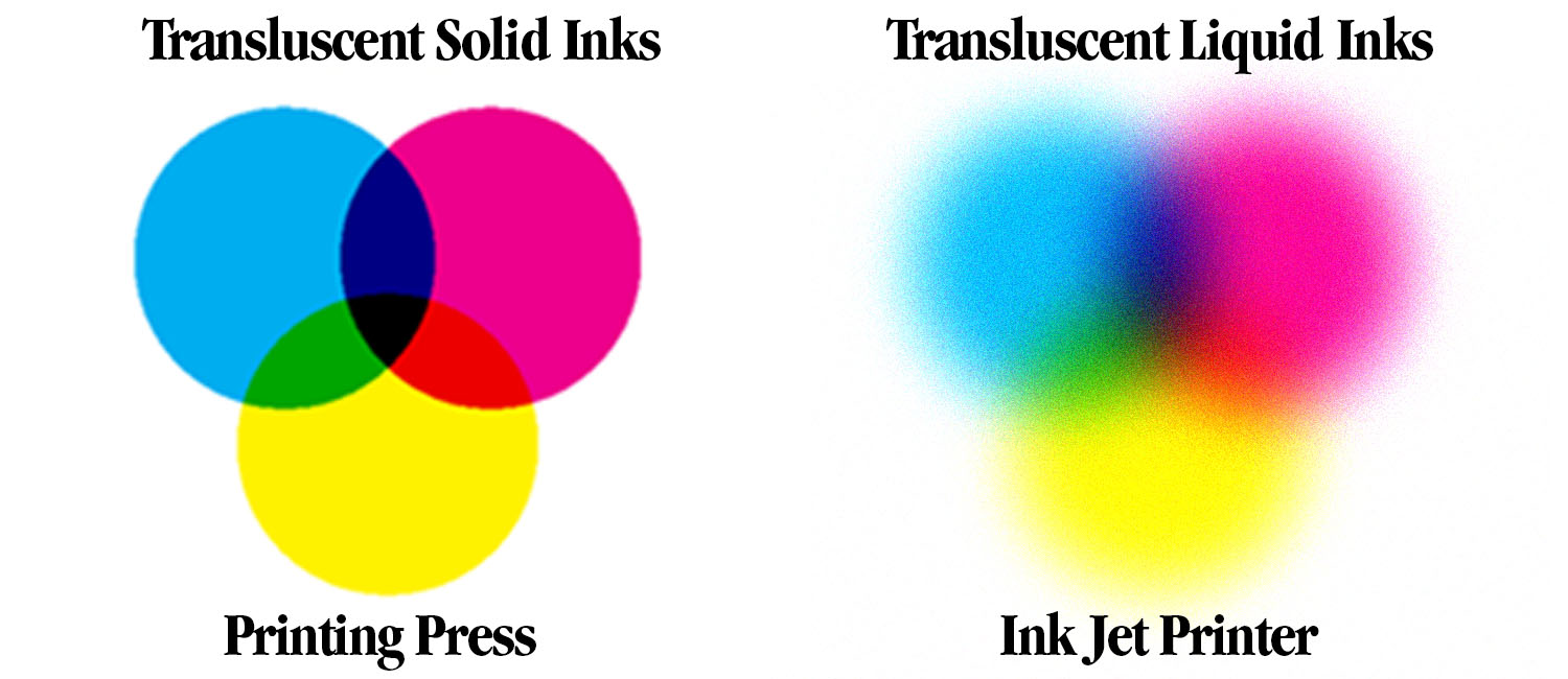 Image: Dots versus spots. The peanut butter consistency of press inks and the well-defined shapes of...