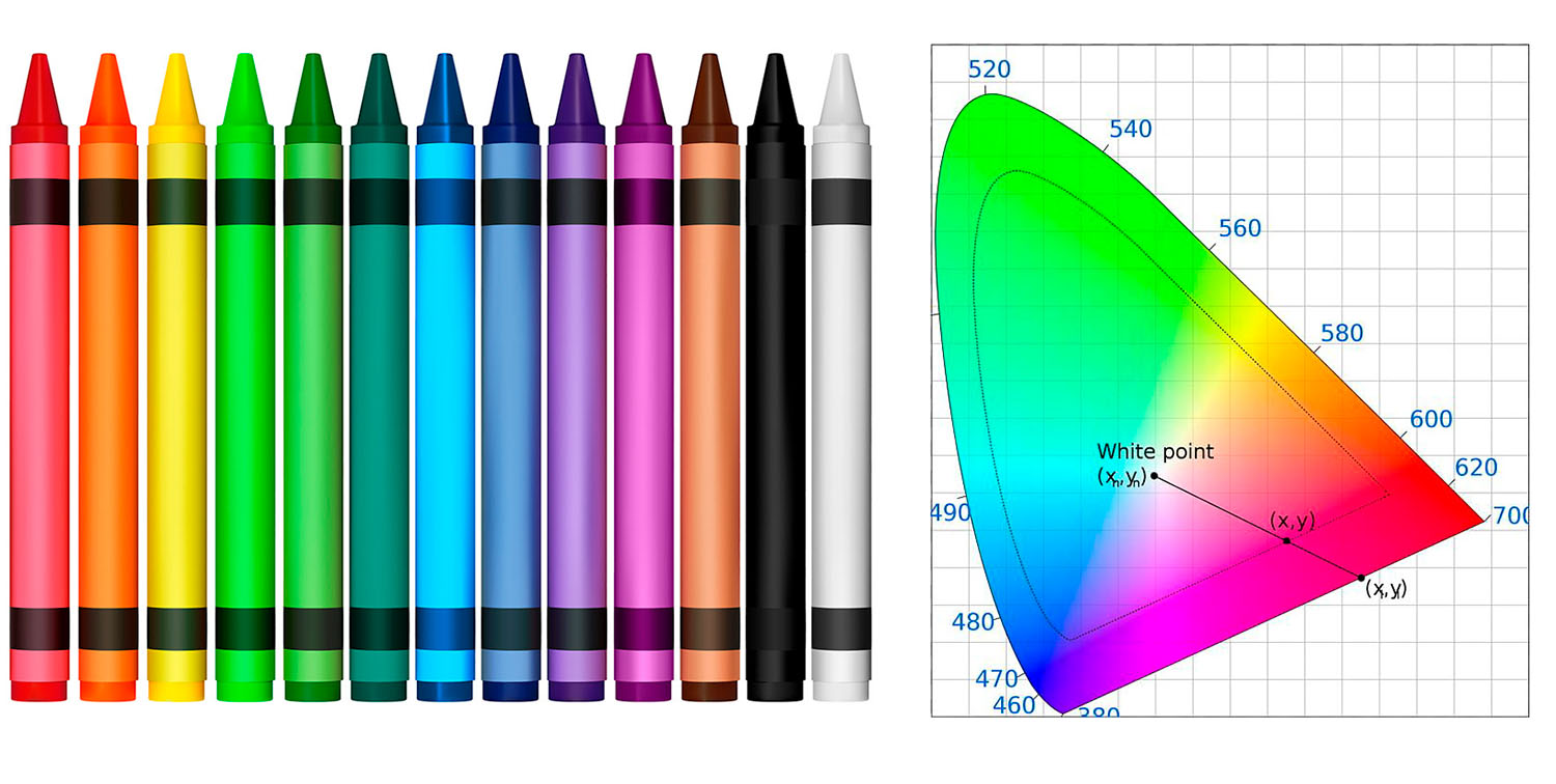 Image: Caption: Dealing with color was a whole lot simpler when you were a kid; a box of Crayola cra...