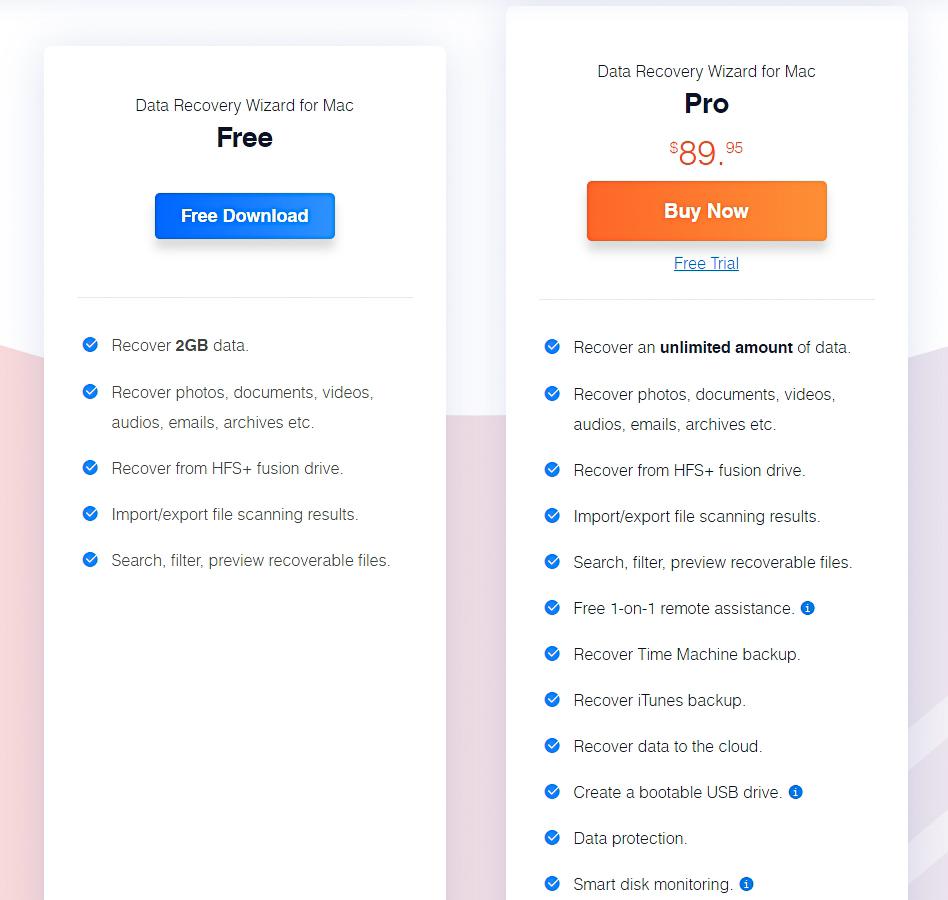 EaseUS Mac pricing table